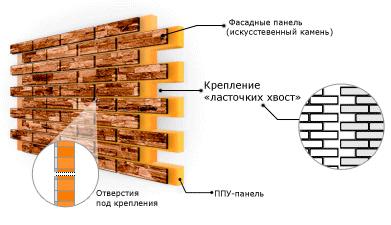 состав клинкерных термопанелей
